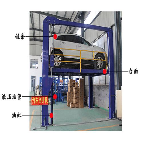 汽车举升机,汽车举升平台,四柱汽车升降机,维修汽车用